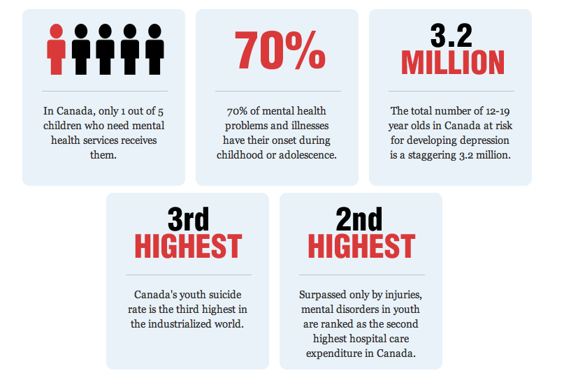 mental-health-stats1