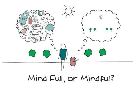 Image Source: http://eatteachblog.com/wp-content/uploads/2013/02/Mindful.jpeg